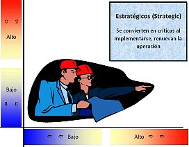 ingenieroestrategico