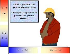 ingenierofabrica