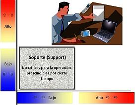 ingenierosoporte