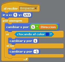 Los programas en Scratch se forman con instrucciones que se acoplan unas a otras