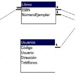Diagrama relacional de una base de datos de libros y préstamos